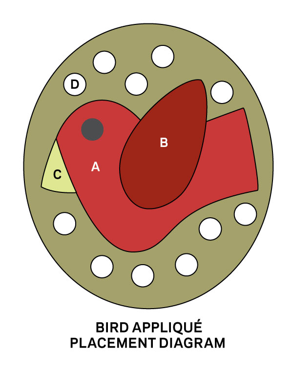 100005441_bird-apd_600.jpg