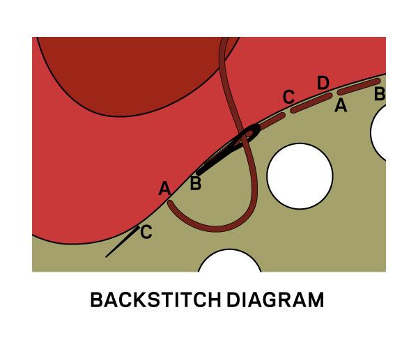 100005446_backstitch_600_2.jpg