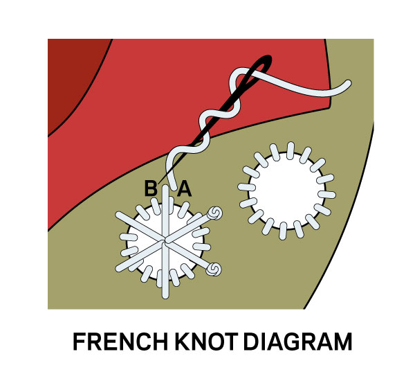 100005448_french-knot_600_2.jpg