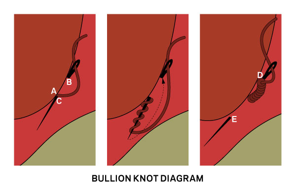 100005445_bullion-knot_600_1.jpg