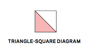triangle-square-diagram.jpg