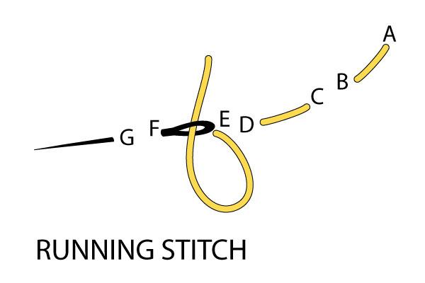 100548883_running-stitch_600.jpg