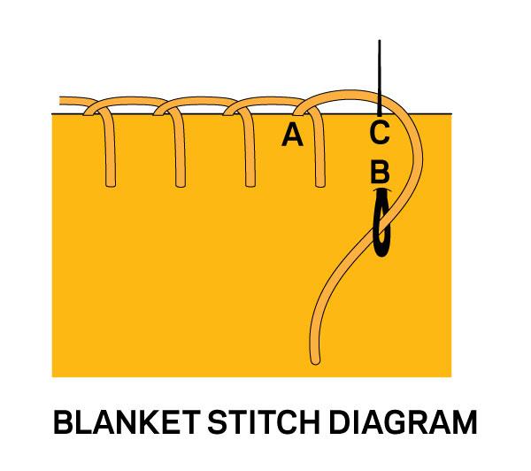 100604522_blanket-stitch_600.jpg