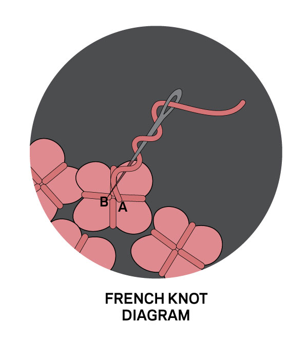 100527756_french-knot_600.jpg
