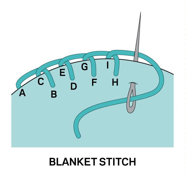 100005217_blanket-st2_600.jpg