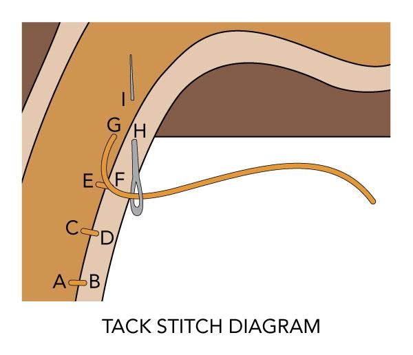 100546103_tack-stitch_600.jpg
