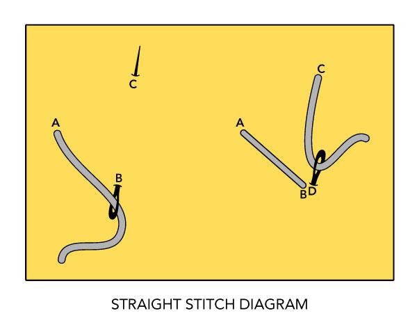 100604158_straightstitch_600.jpg