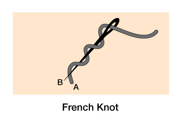 french-knot_600.jpg