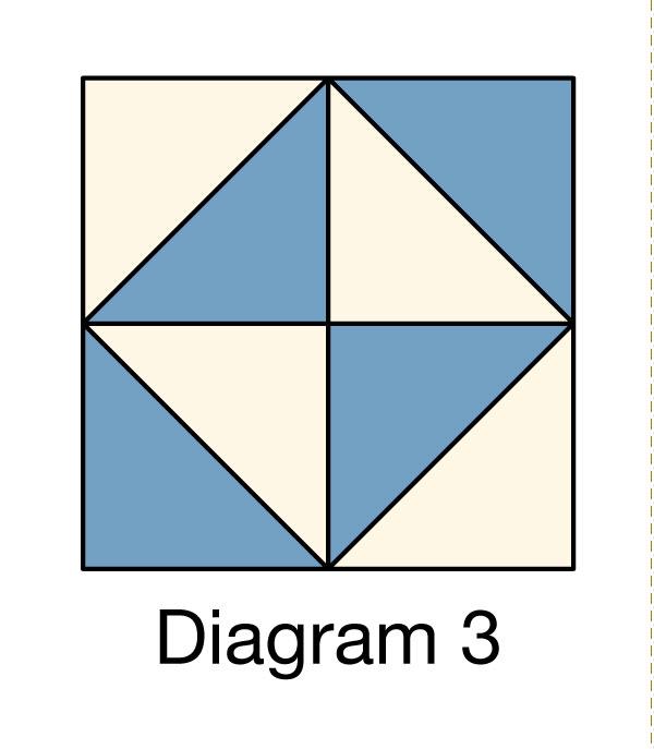 broken-dishes-diagrams-3_600.jpg