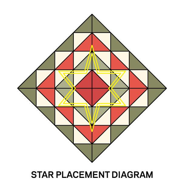 100651285_star-placement_600.jpg