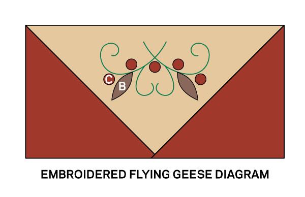 100680963_flying-geese_600.jpg