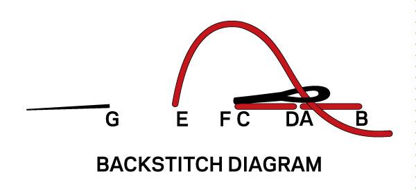 100547392_backstitch_600.jpg