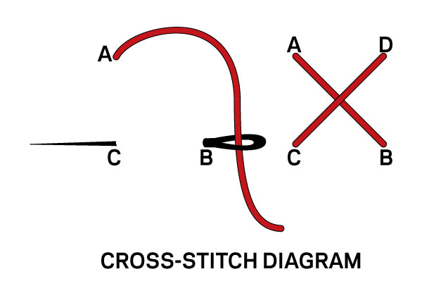 100547393_cross-stitch_600.jpg