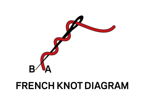 100547394_french-knot_600.jpg