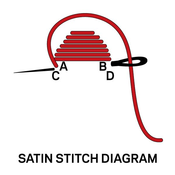 100547396_satin-stitch_600.jpg
