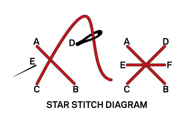 100547397_star-stitch_600.jpg