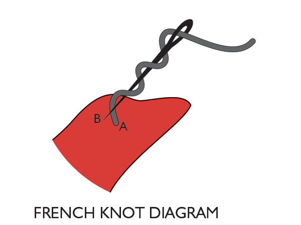 100526608_french-knot_600.jpg