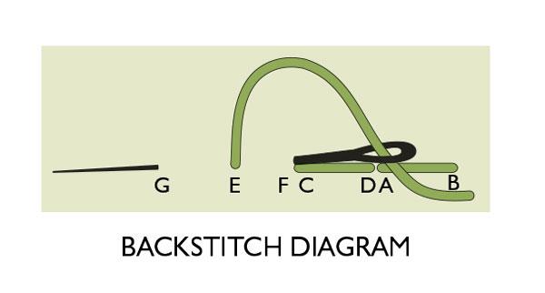 100573235_backstitch_600.jpg