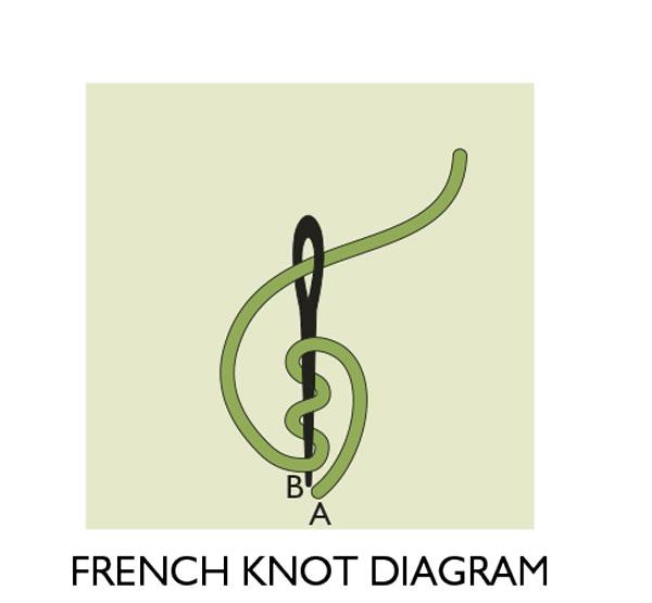 100573236_frenchknot_600.jpg