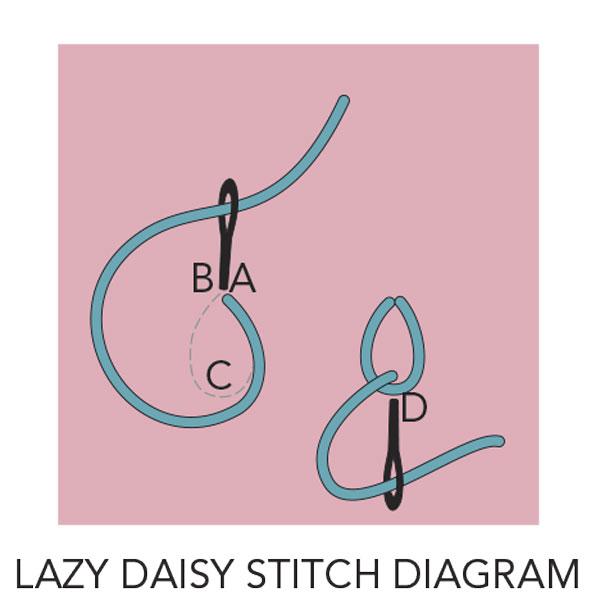 100006104_lazy-daisy_600.jpg
