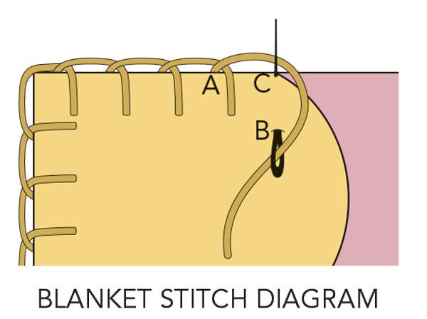 100006106_blanket-st_600.jpg