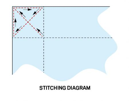 stitching_diagram-450x354.jpg