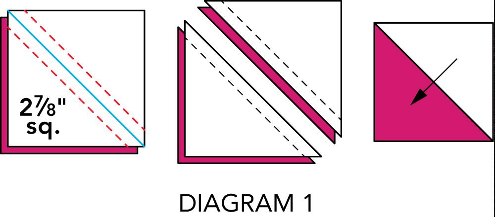 ribbonstardiagram1.jpg