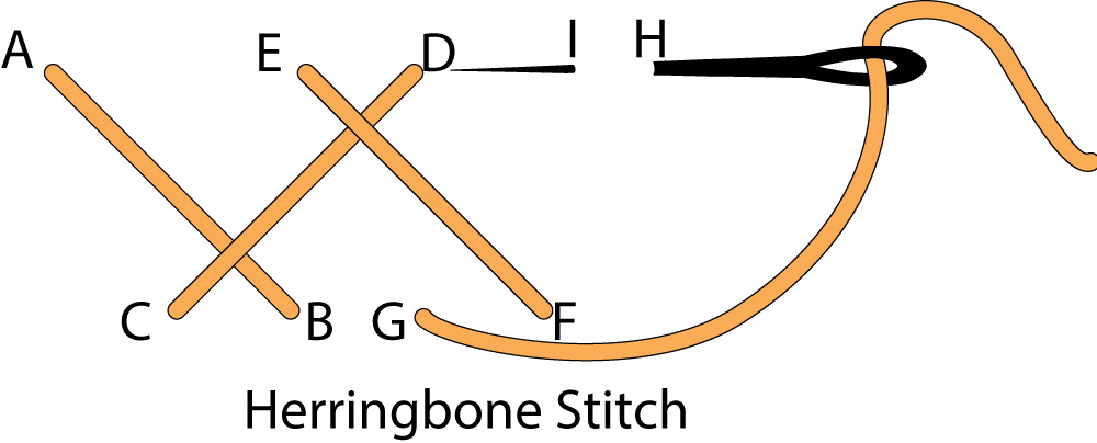 herringbone-stitch.jpg