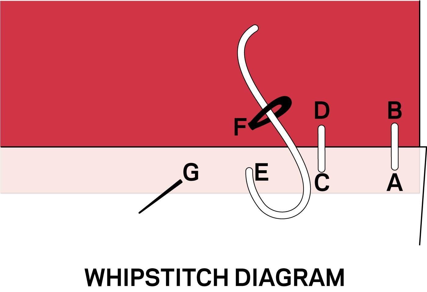 100547227_whipstitch.jpg