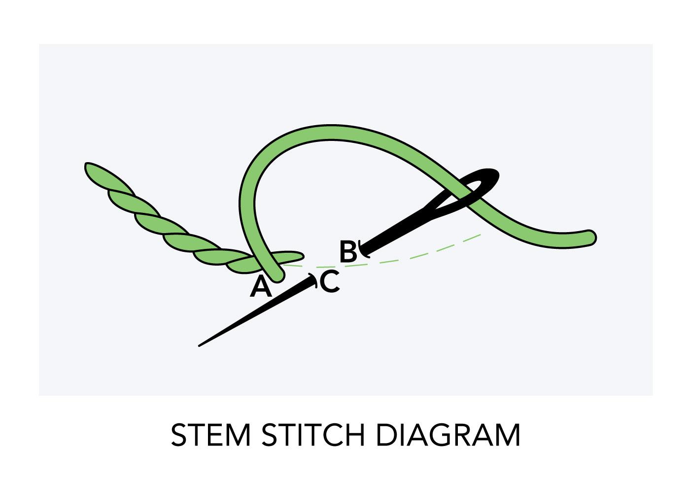 embroiderystitches_stem_1400.jpg