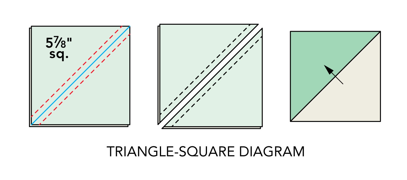 triangle-square diagram