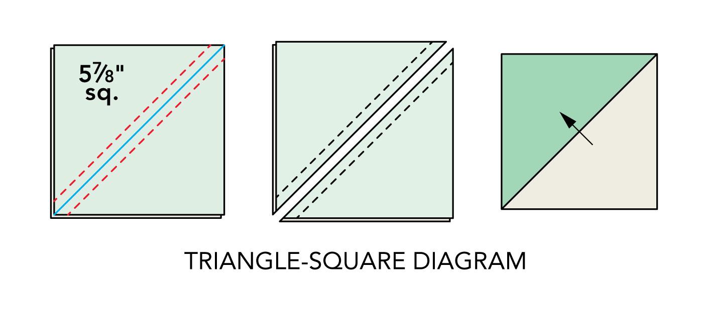 triangle-square diagram
