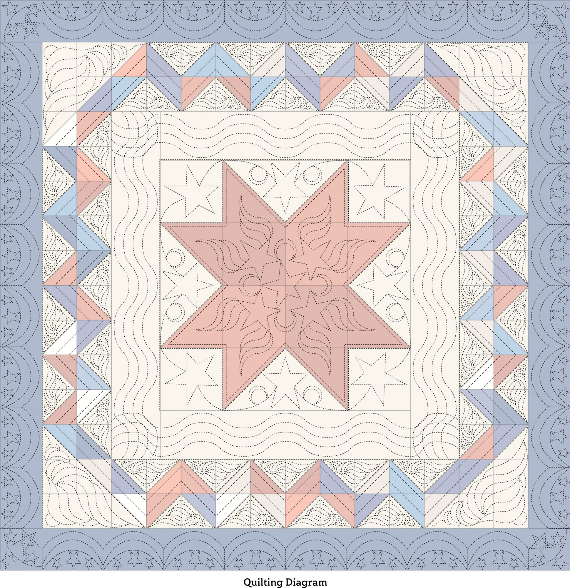 rising star quilting
