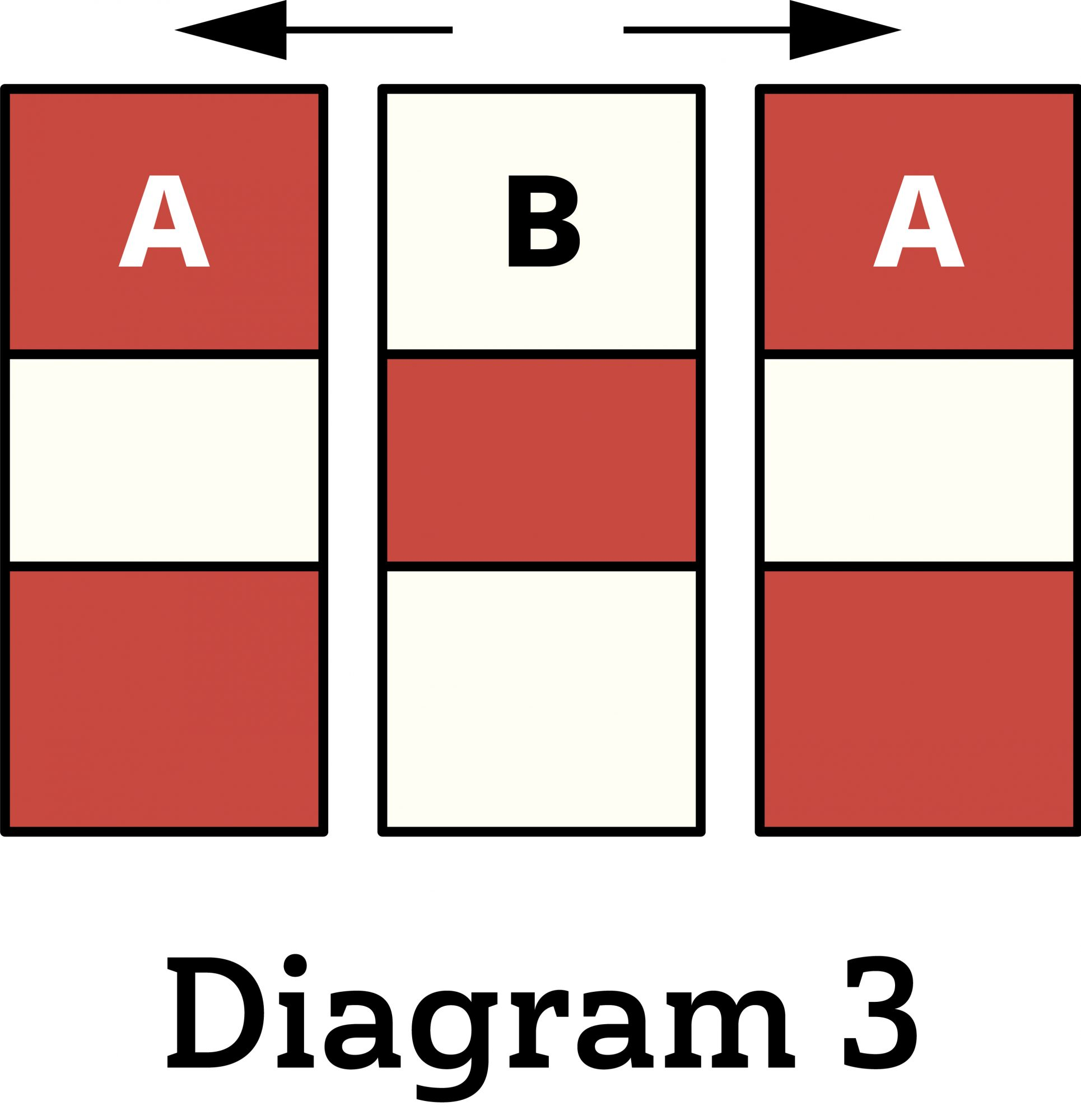get together co diagram 3