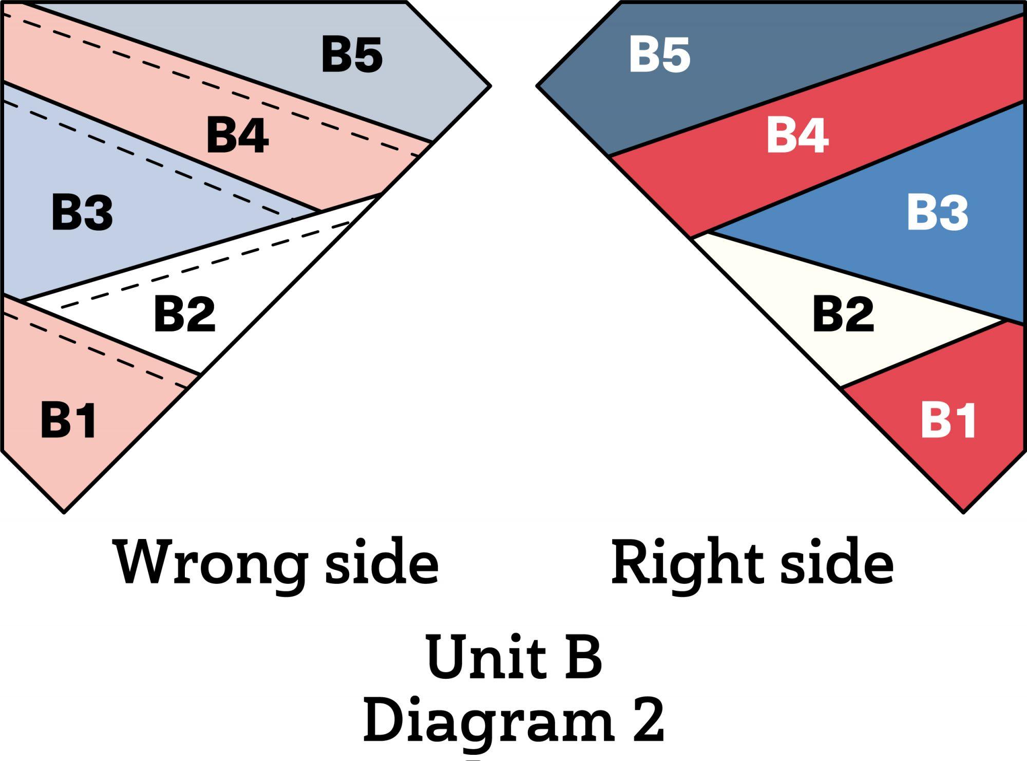 Patriotic Pinwheel Pillow diagram 2