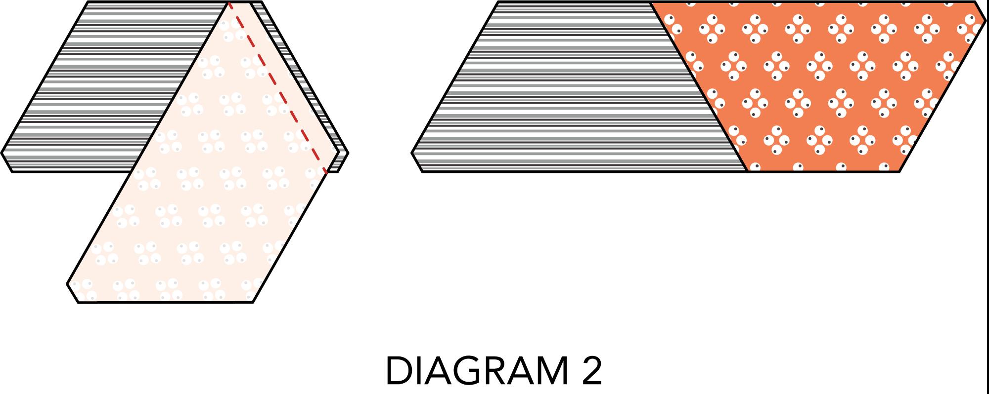 Sew Write journal diagram 2