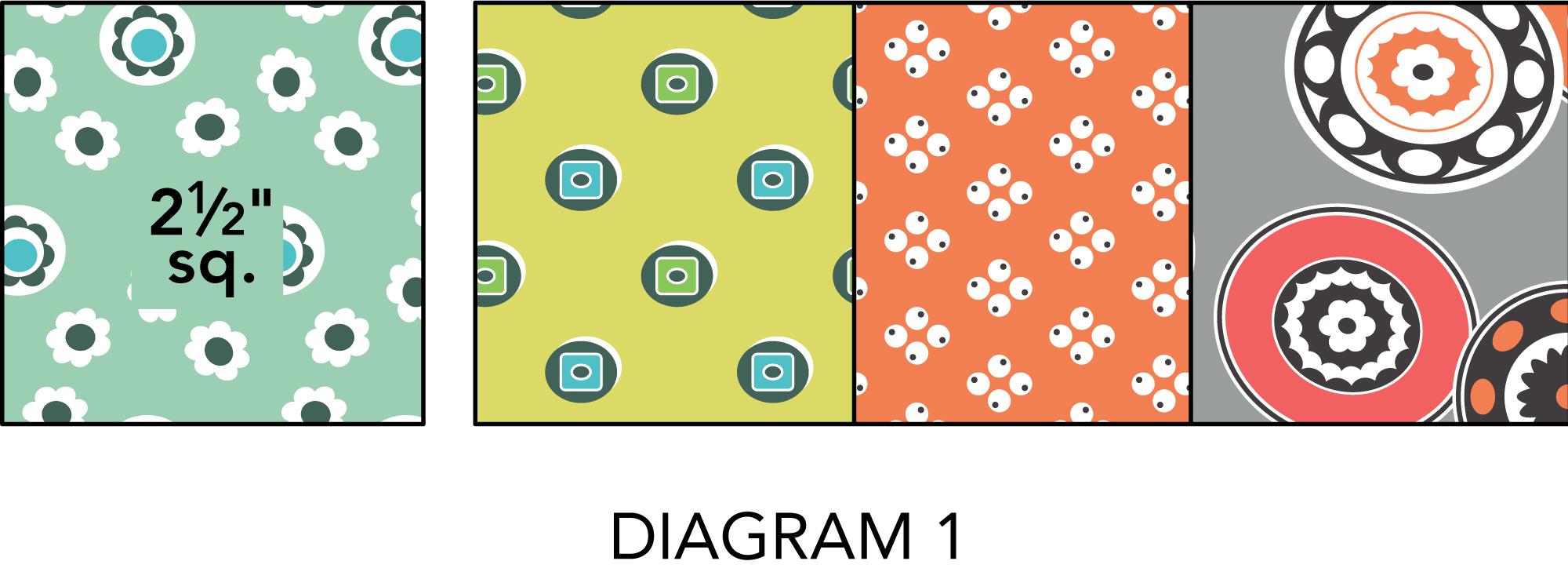 Sew Write pouch diagram 1