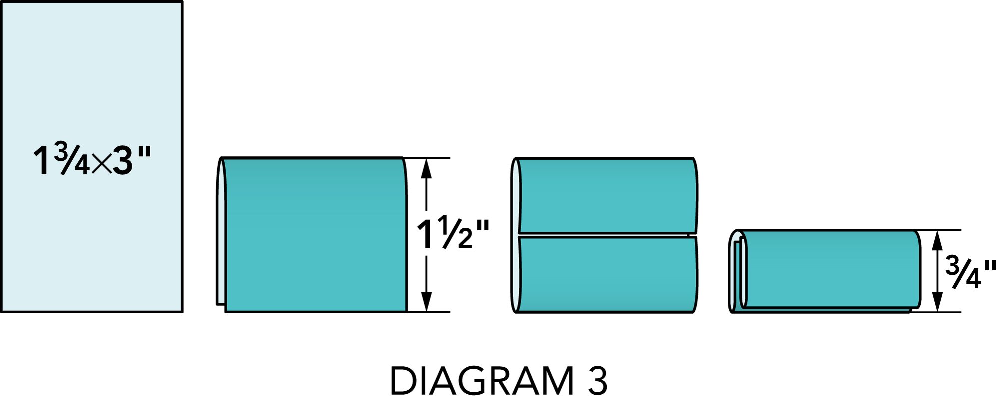 Sew Write pouch diagram 3