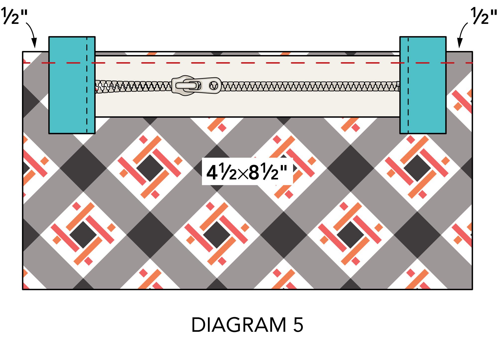 Sew Write pouch diagram 5