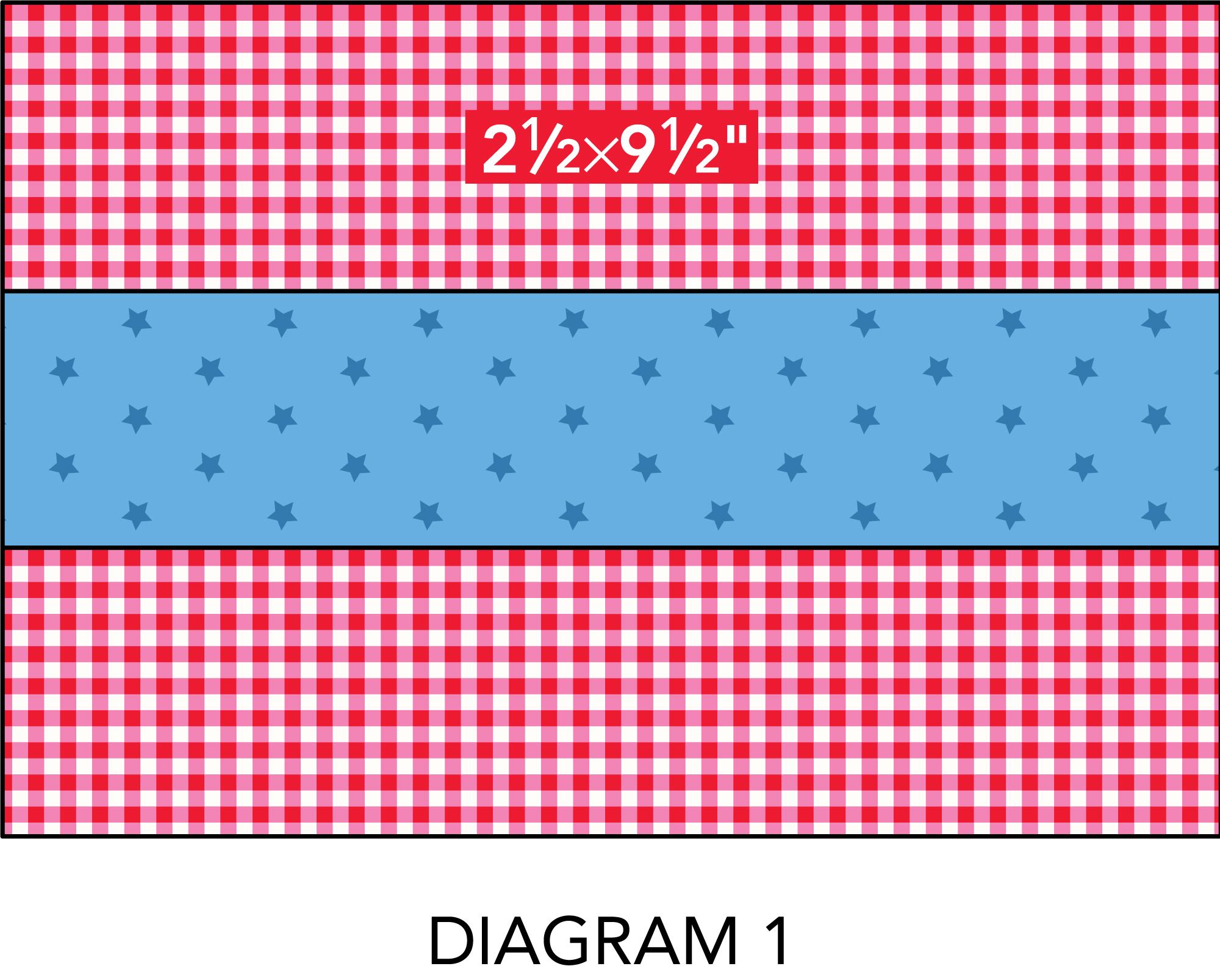 Easy as 1-2-3 diagram 1