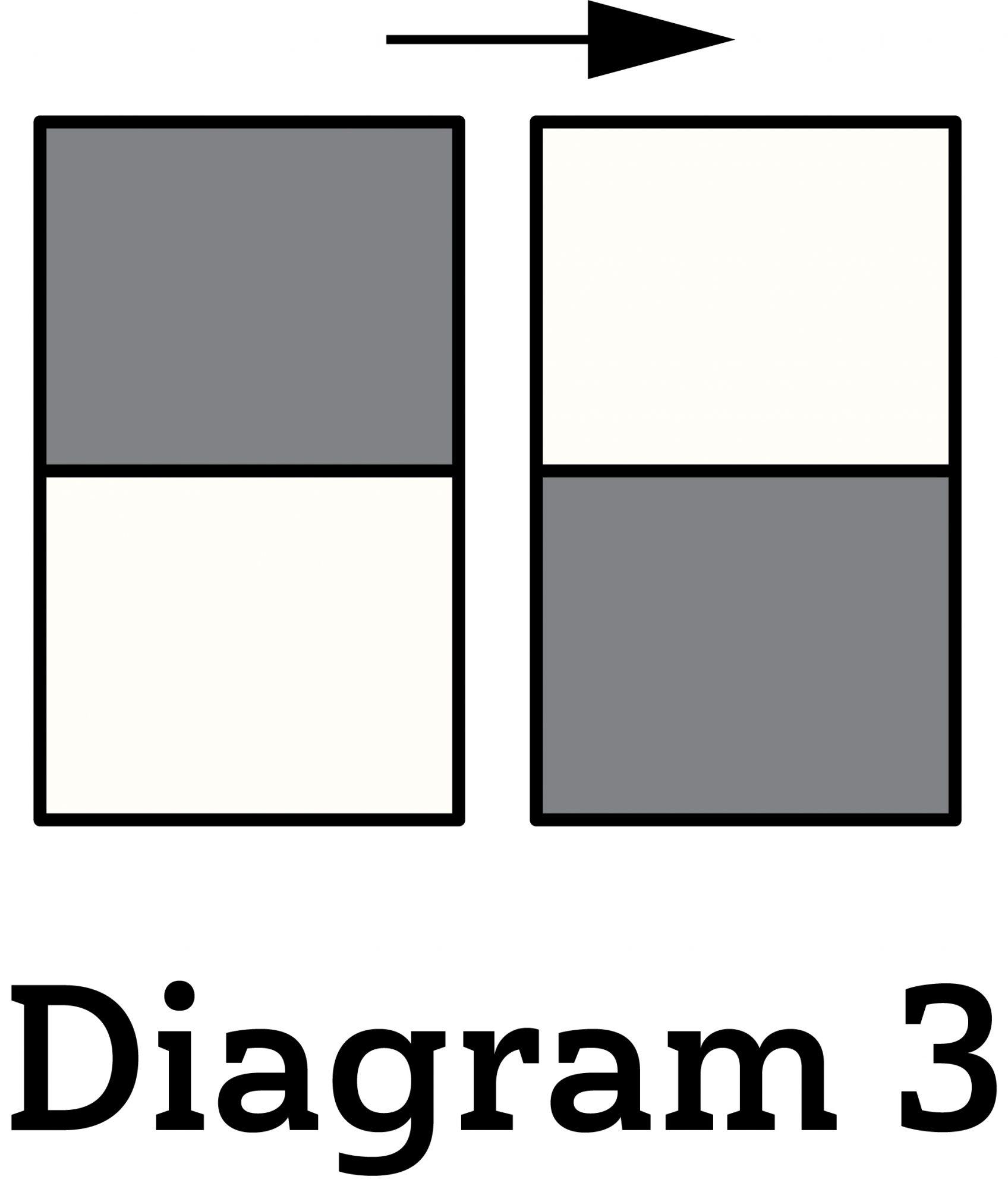 Good Tidings diagram 3