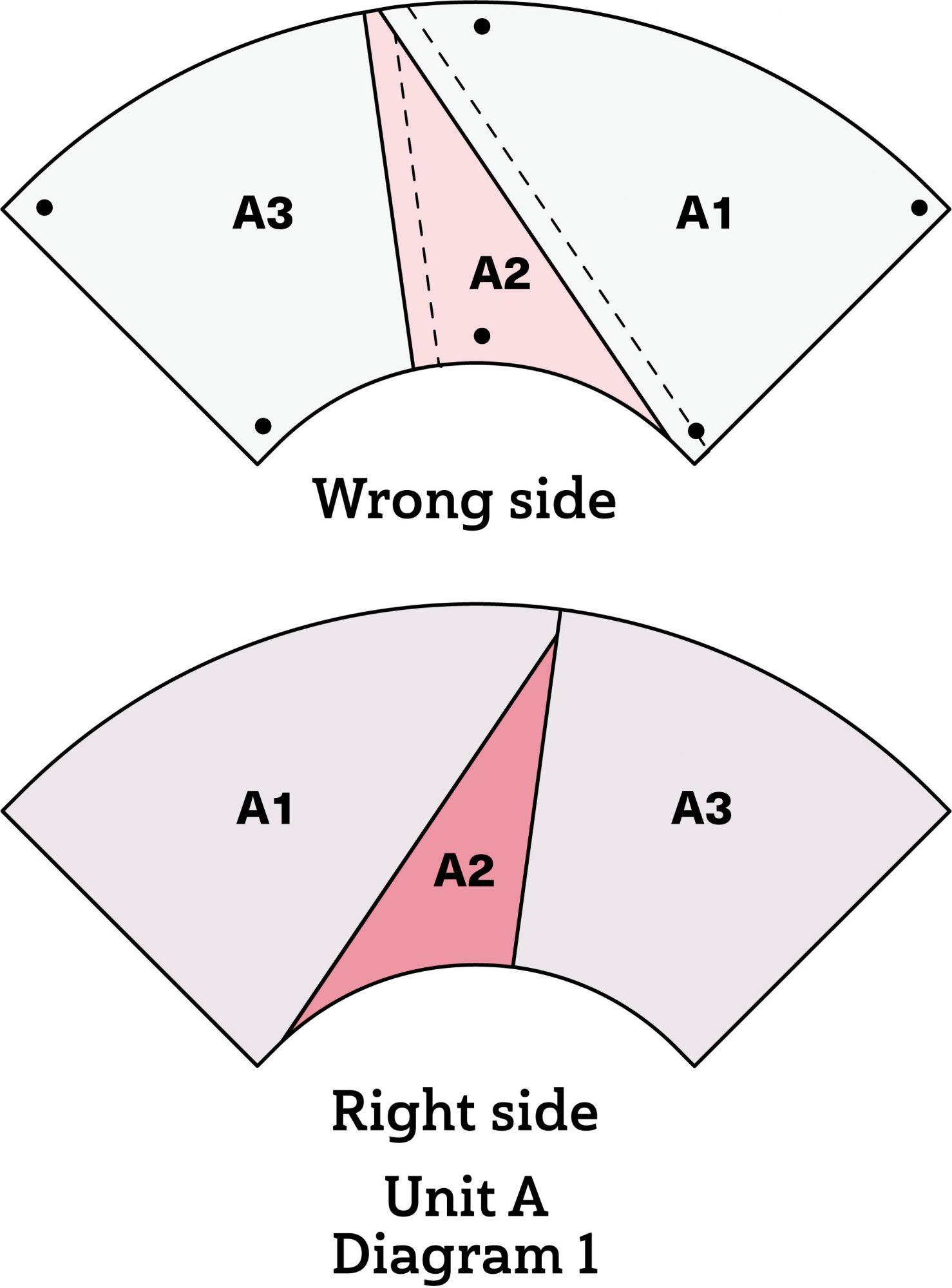 Flying in Circles diagram 1