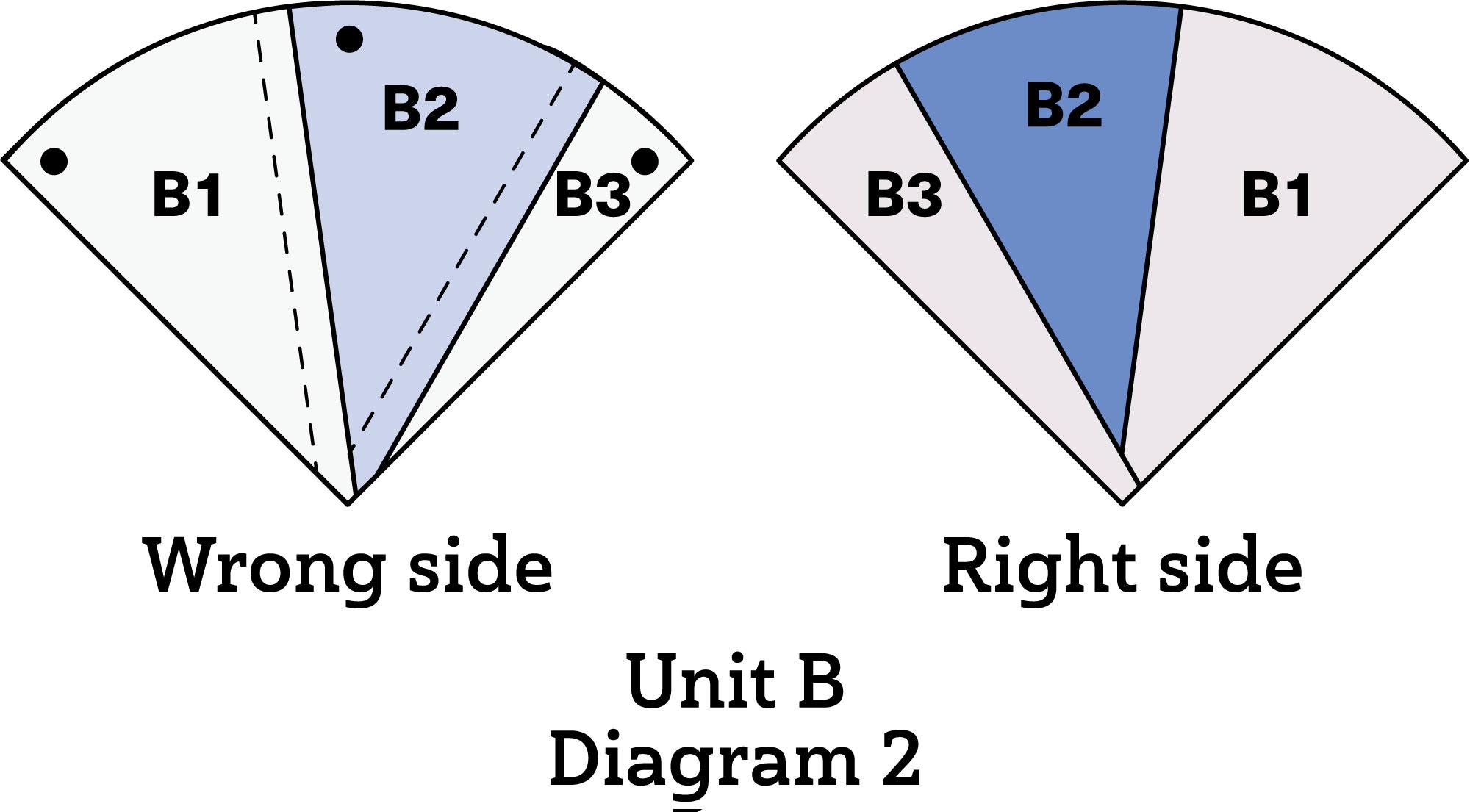 Flying in Circles diagram 2