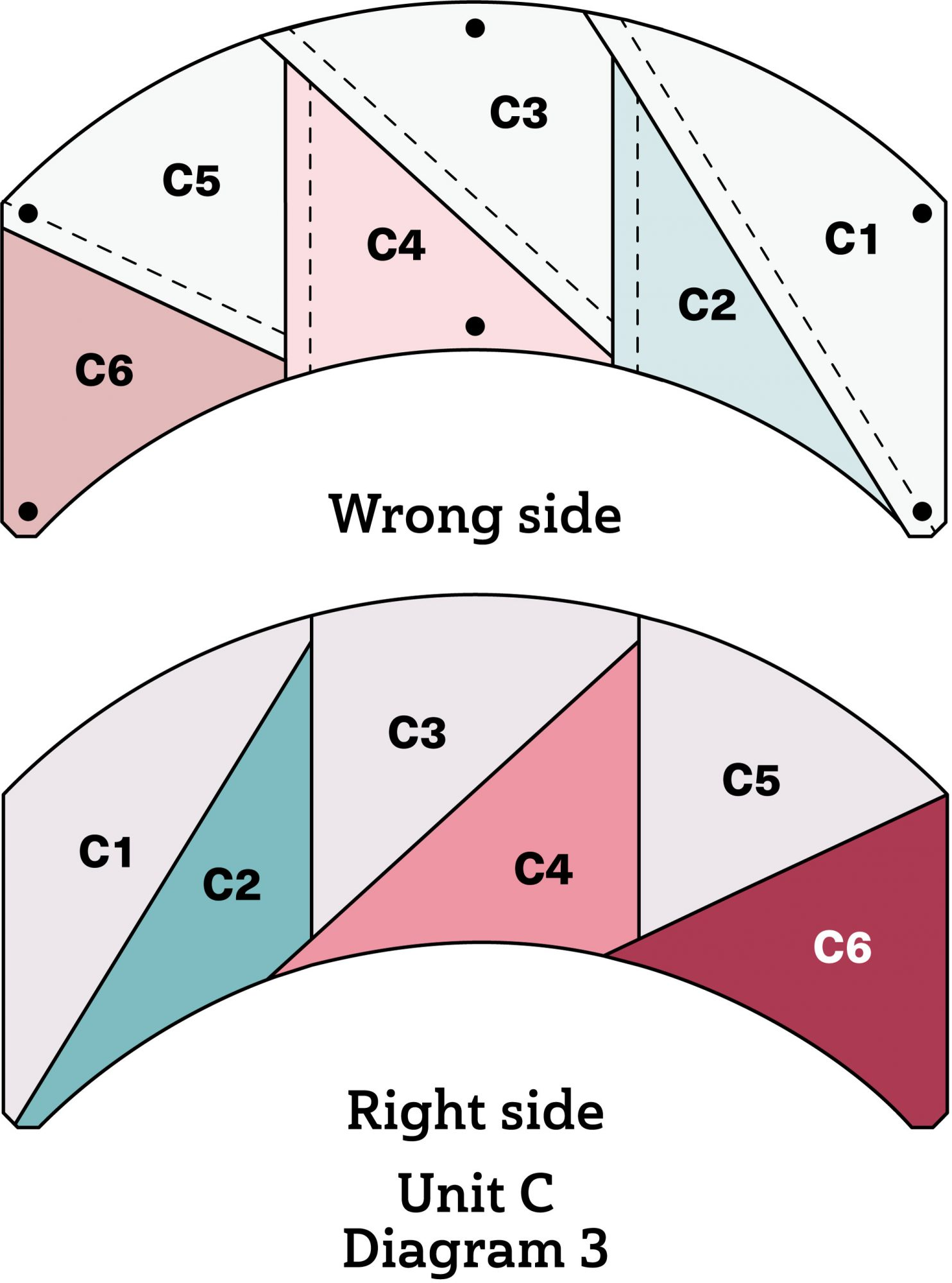 Flying in Circles diagram 3