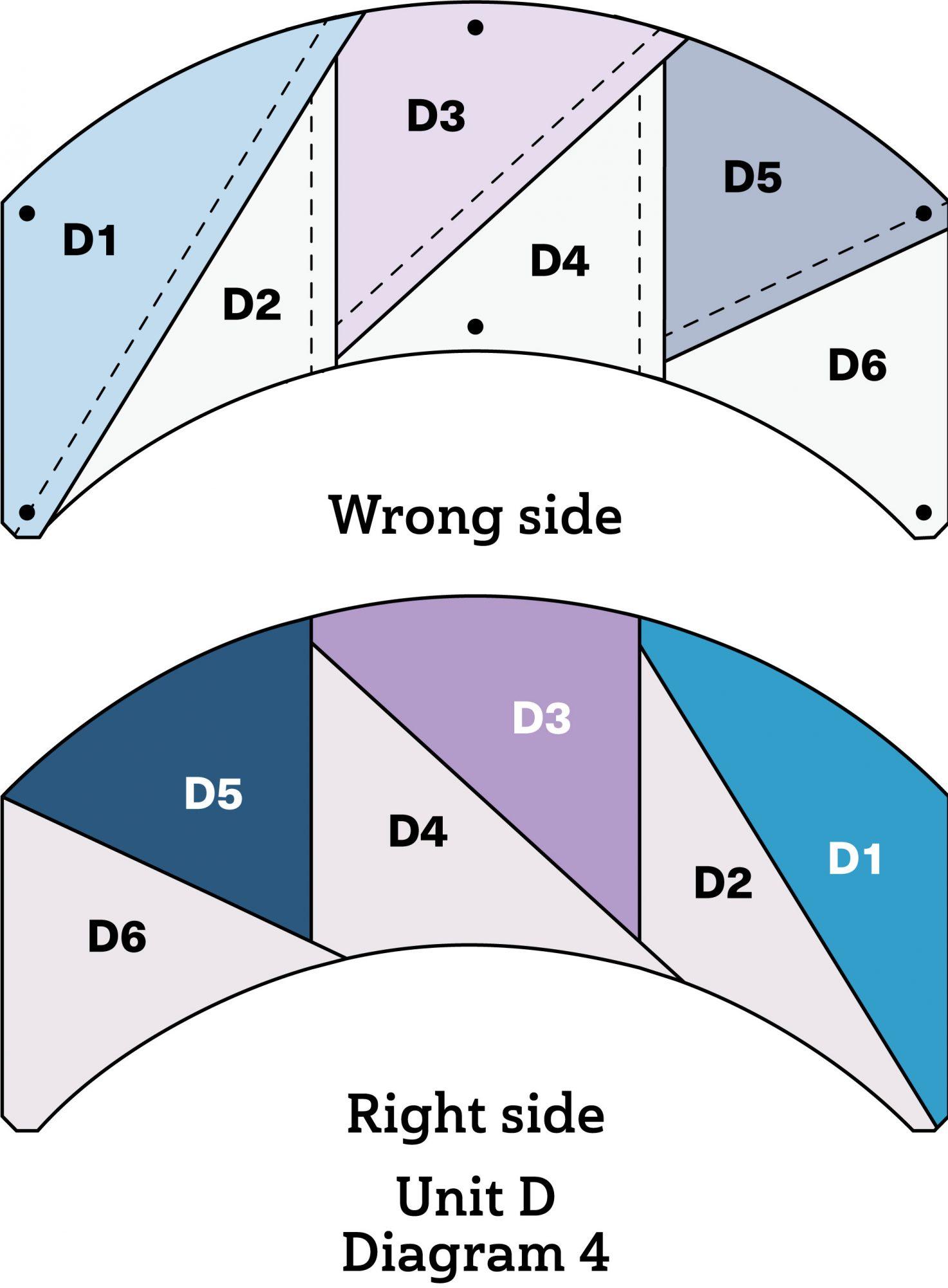 Flying in Circles diagram 4
