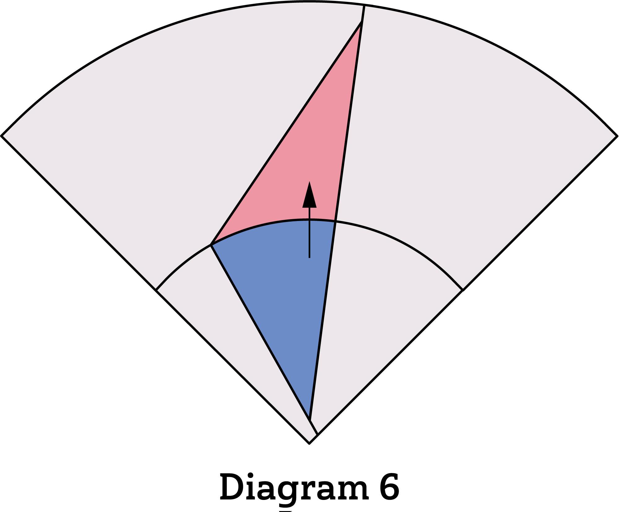 Flying in Circles diagram 6