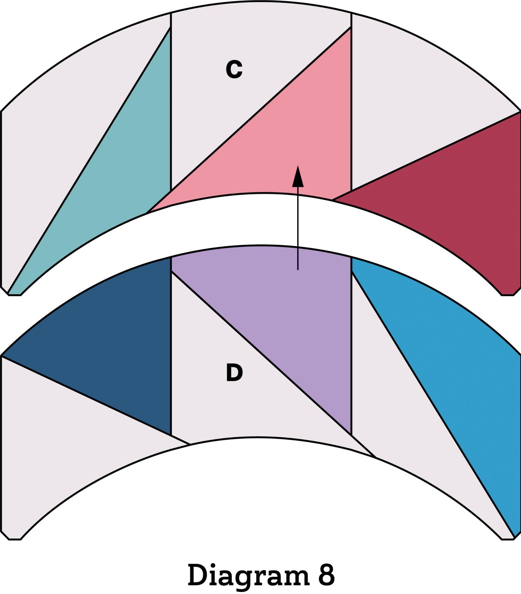 Flying in Circles diagram 8
