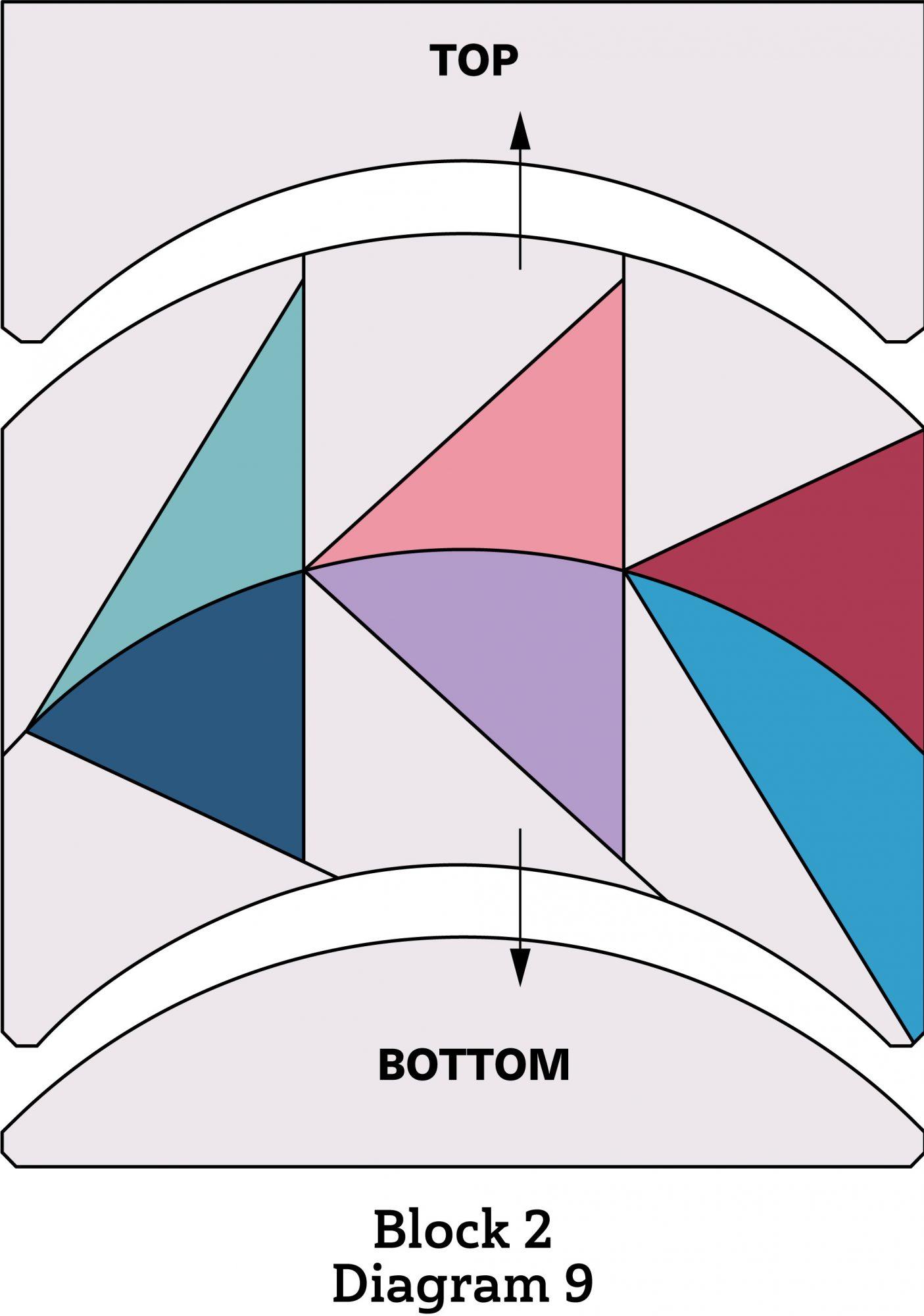 Flying in Circles diagram 9