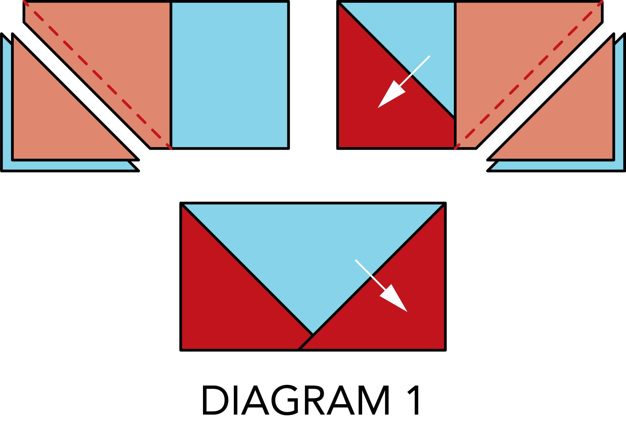 Under the Tree diagram 1