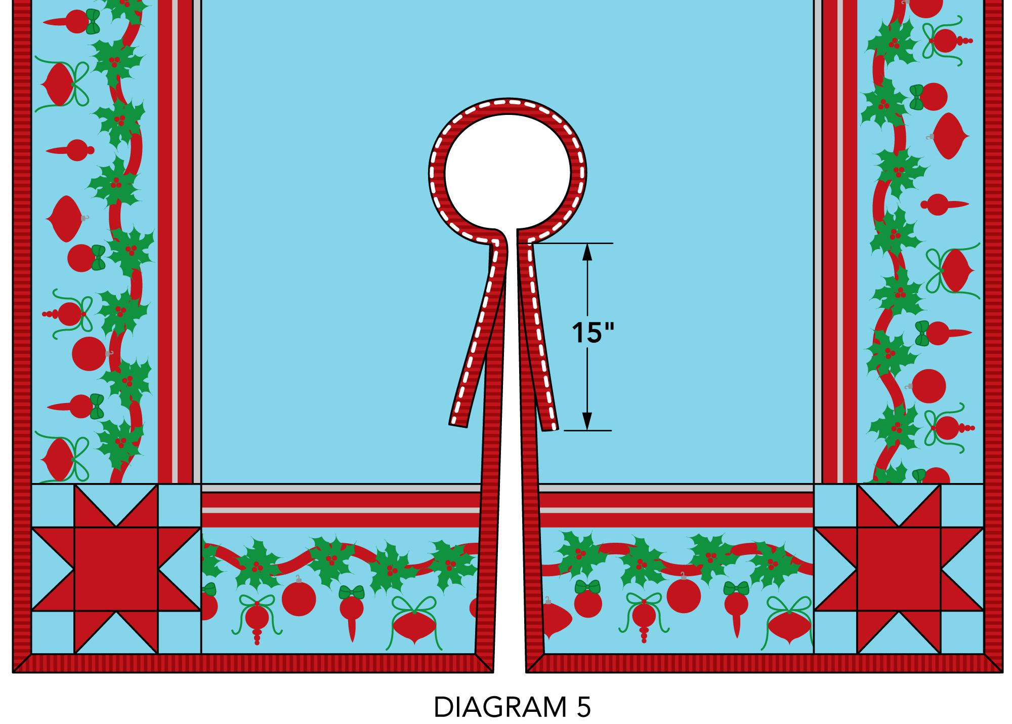 Under the Tree diagram 5